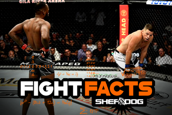 Fight Facts: UFC 263